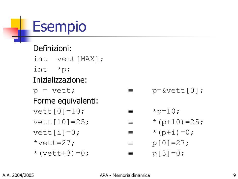 Esempio Definizioni: int vett[MAX]; int *p; Inizializzazione:
